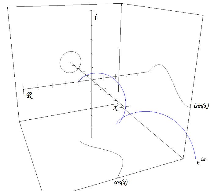 euler_graph