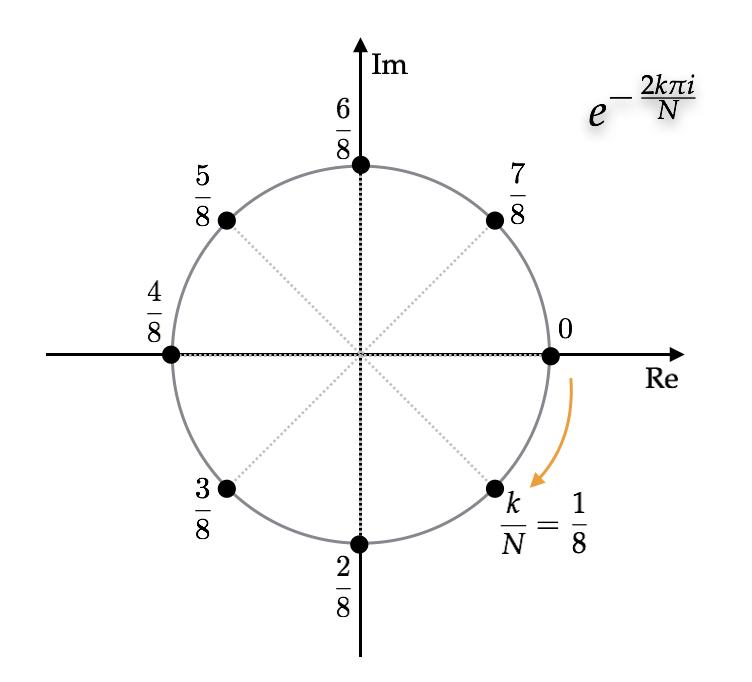 rotation-operator-w8